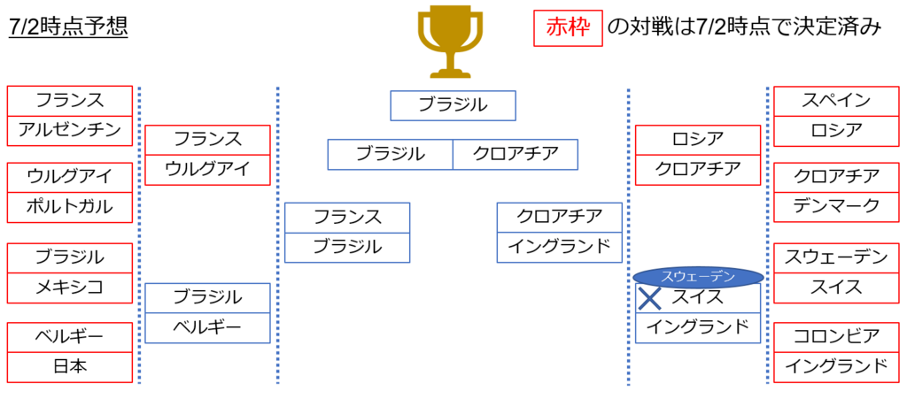 f:id:shigeru_sato:20180705142845p:plain