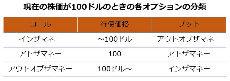 f:id:shigeru_sato:20181112115307p:plain