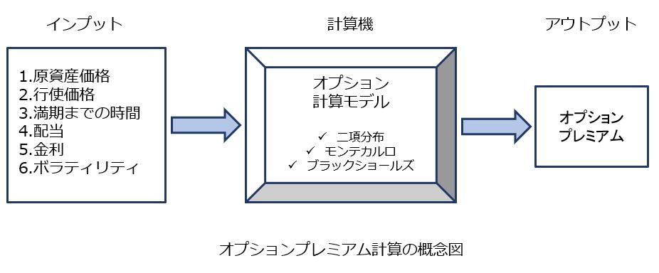f:id:shigeru_sato:20181127123557p:plain