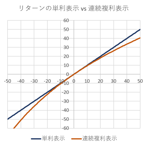f:id:shigeru_sato:20181127144225p:plain