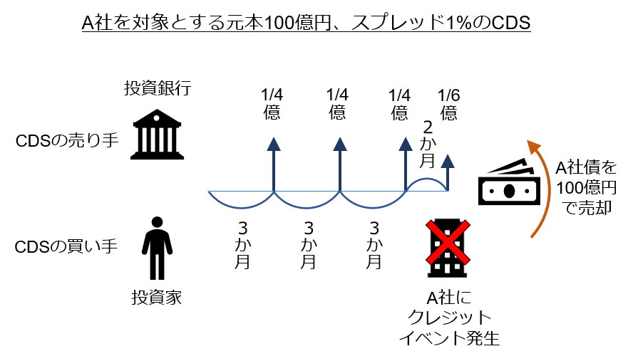 f:id:shigeru_sato:20181201221115p:plain