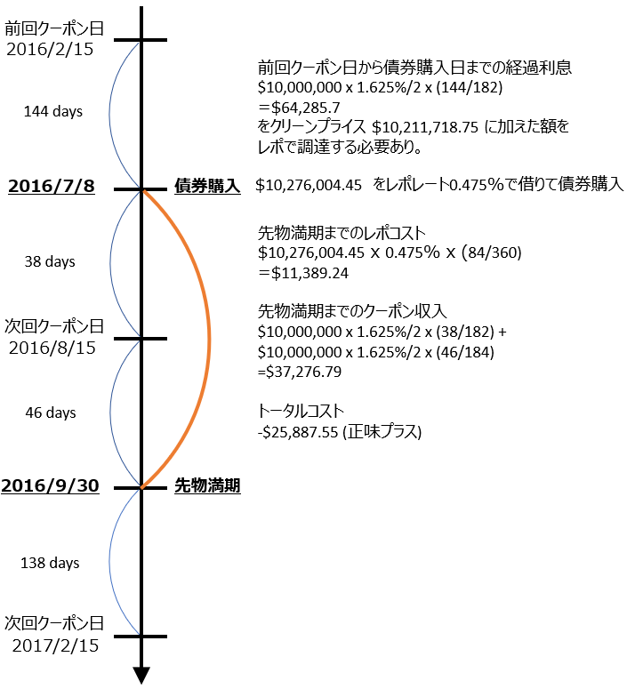 f:id:shigeru_sato:20190426183359p:plain
