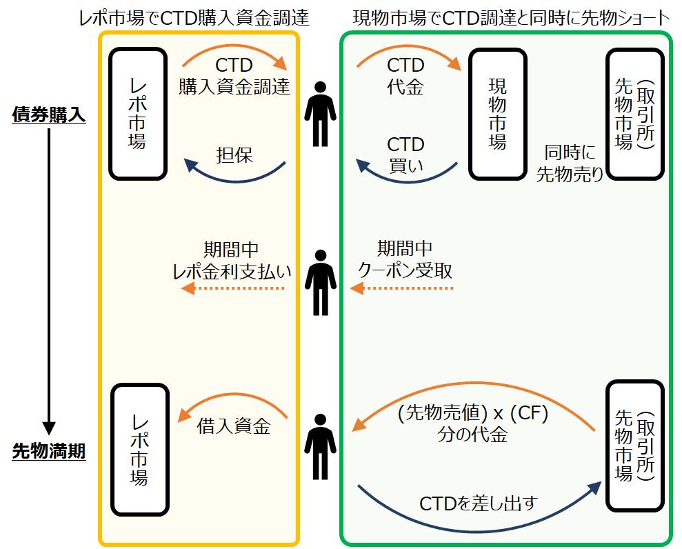 f:id:shigeru_sato:20190429183051p:plain