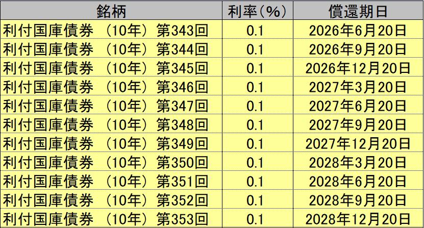 f:id:shigeru_sato:20190430184644p:plain