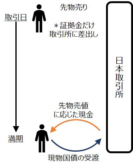 f:id:shigeru_sato:20190430190927p:plain