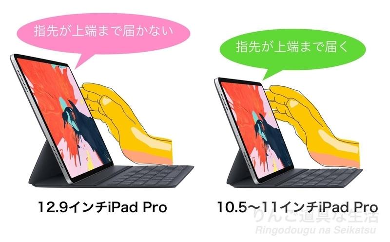 10.5インチiPad Proと12.9インチiPad Proとでタッチの届きを比較