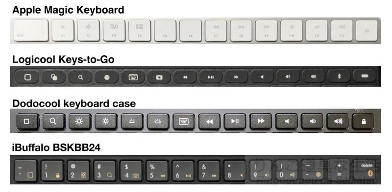 各社外付けキーボードに見るファンクションキー