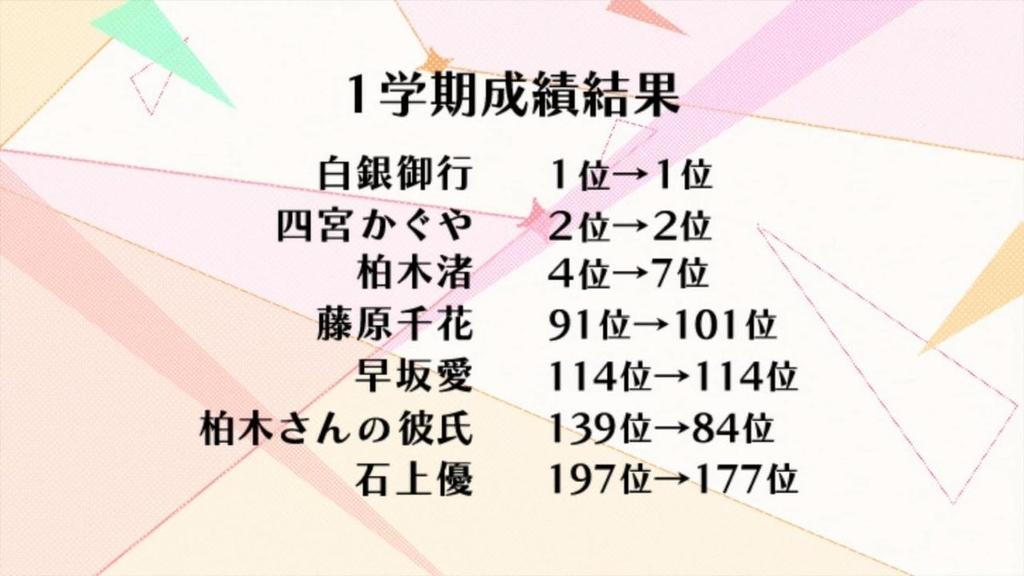 f:id:shigeta-of-13:20190303172642j:plain