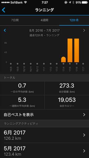 f:id:shigetaka4348:20170701072802p:image