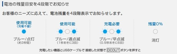 eneloopモバイルブースター説明2