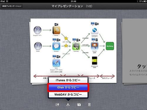 iWork for iPadデータ運用iDiskからiPad1