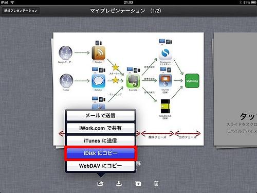 iWork for iPadデータ運用iPadからiDisk1
