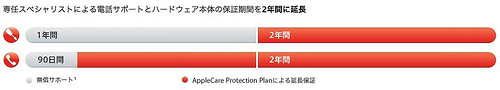 AppleCare Protection Plan for iPhone