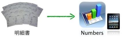 水道光熱費管理イメージ