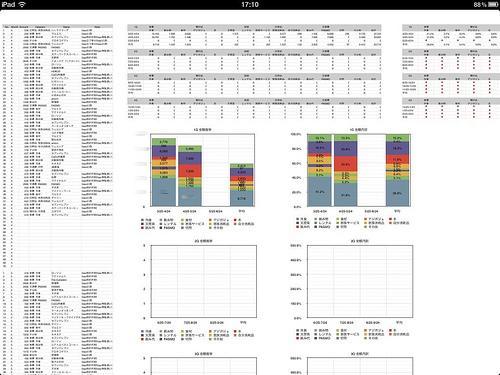 支出管理集計グラフ全体像