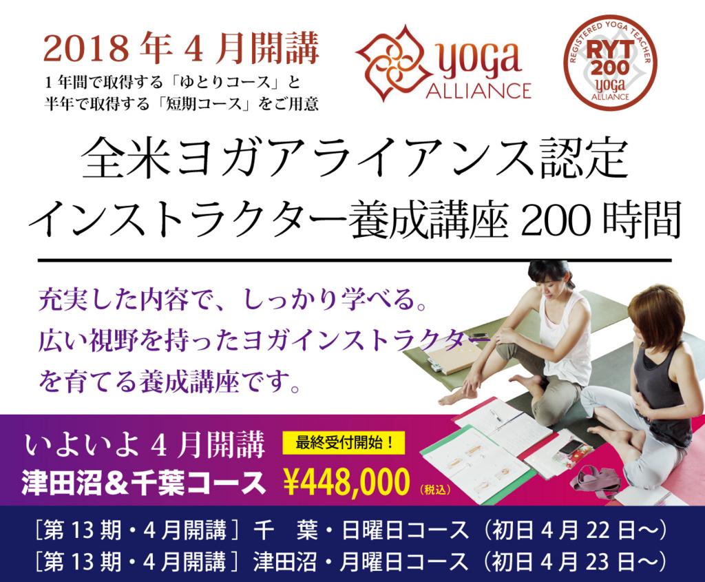 f:id:shigeyukikonishi0801:20180413115509j:plain