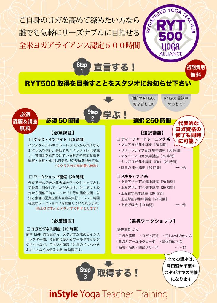 f:id:shigeyukikonishi0801:20190215123738j:plain