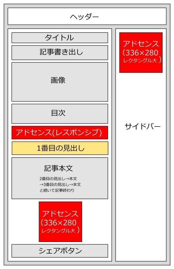 f:id:shigo45:20160107150213j:plain