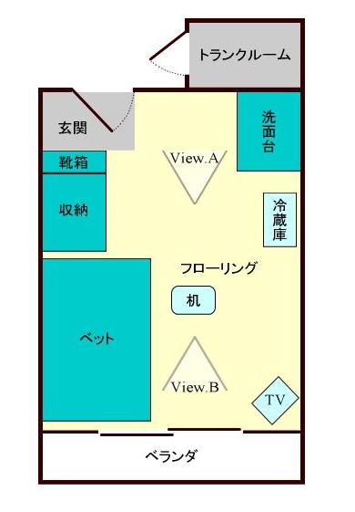 f:id:shigotogirai:20170109021031p:plain