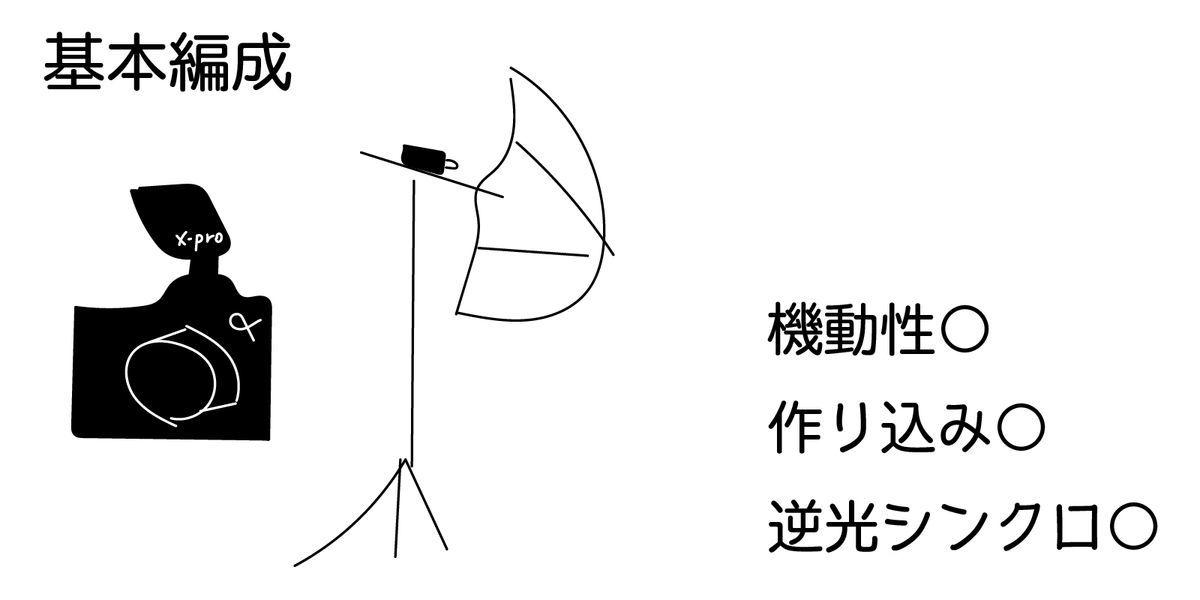 f:id:shigre700:20191217140543j:plain