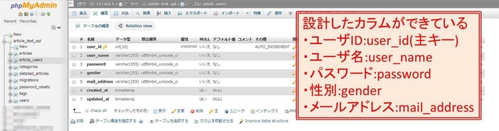 f:id:shiguregaki:20170708104445j:plain