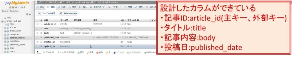 f:id:shiguregaki:20170708104522j:plain