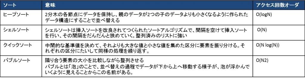 f:id:shiguregaki:20171014210909j:plain