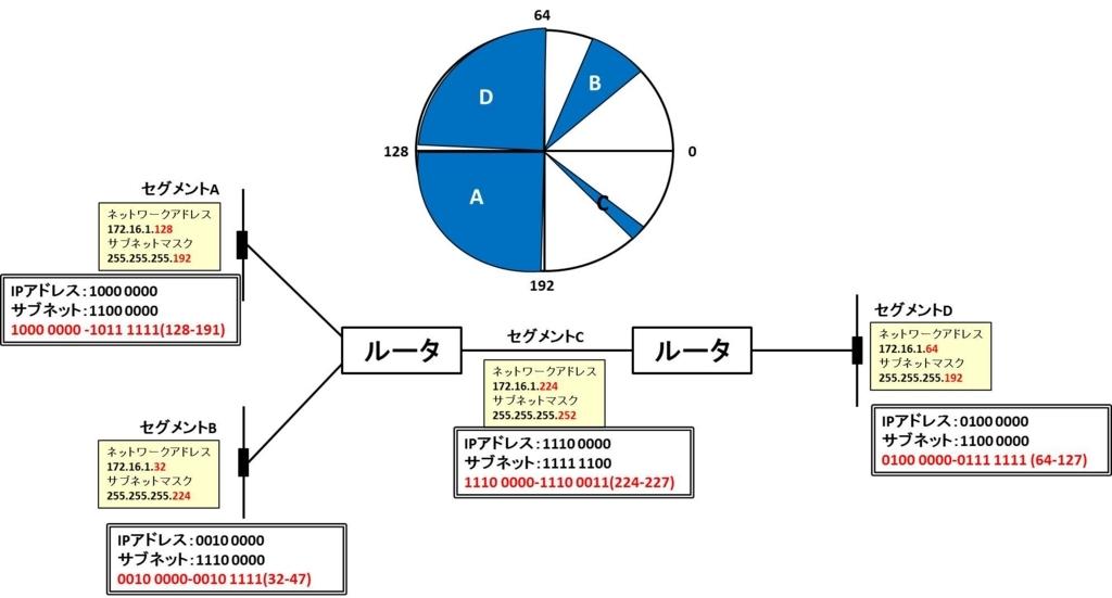 f:id:shiguregaki:20171014211802j:plain