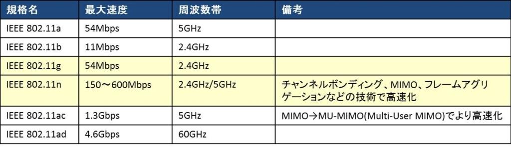 f:id:shiguregaki:20171014211814j:plain