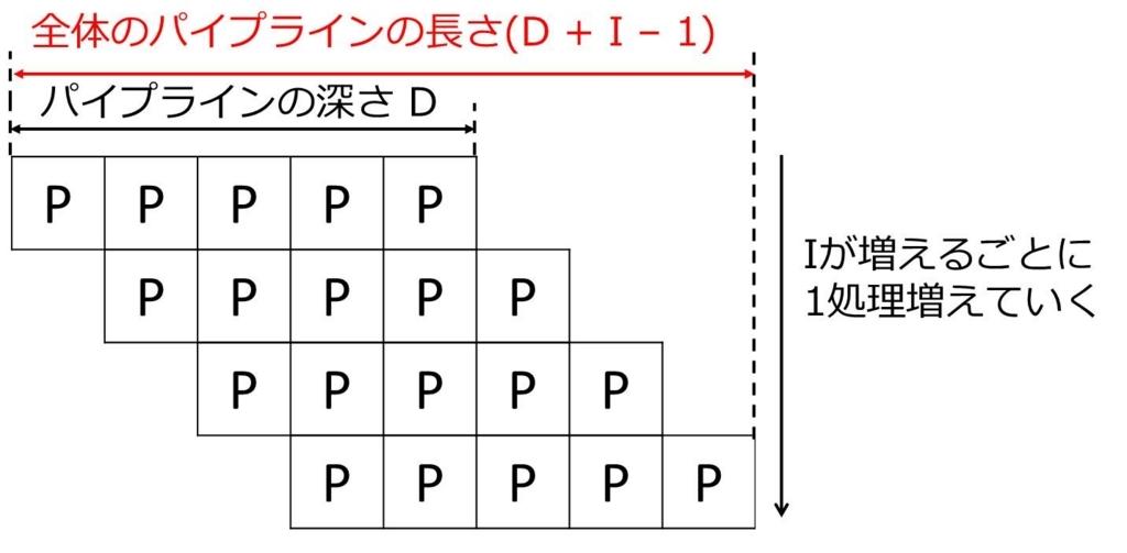 f:id:shiguregaki:20171014211824j:plain