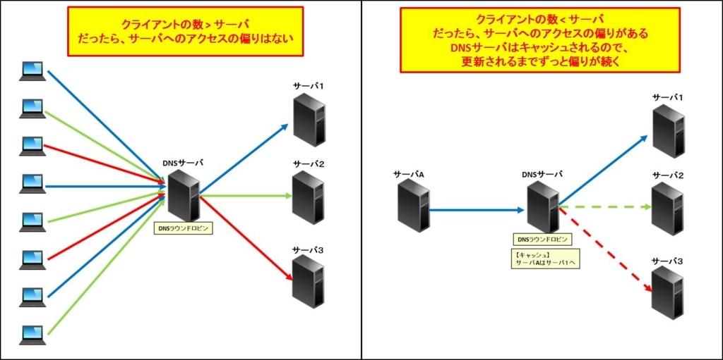 f:id:shiguregaki:20171014212229j:plain