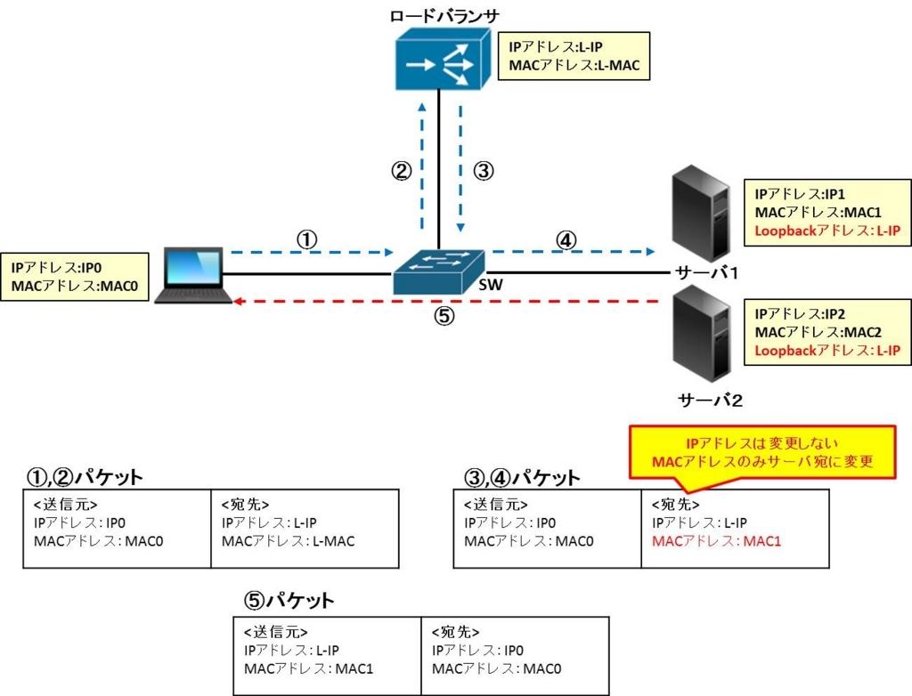 f:id:shiguregaki:20171014212341j:plain