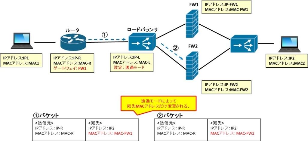 f:id:shiguregaki:20171014212412j:plain