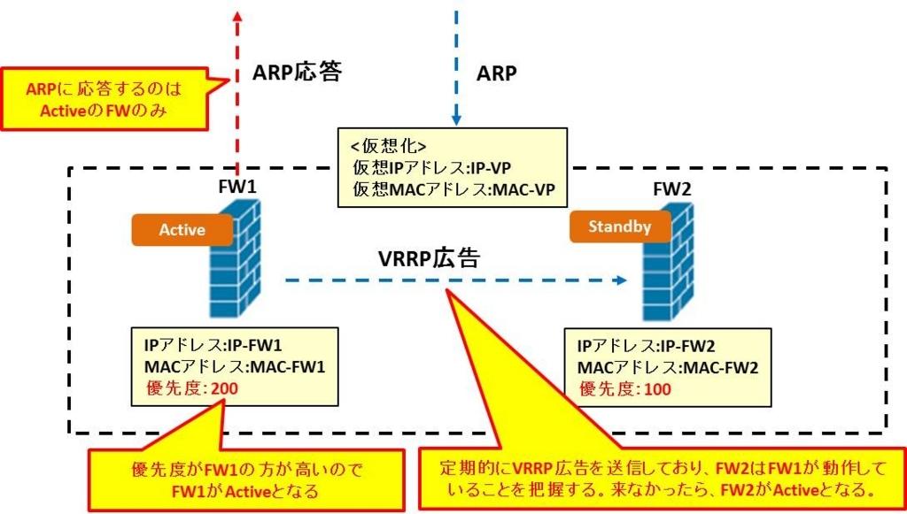f:id:shiguregaki:20171014212425j:plain