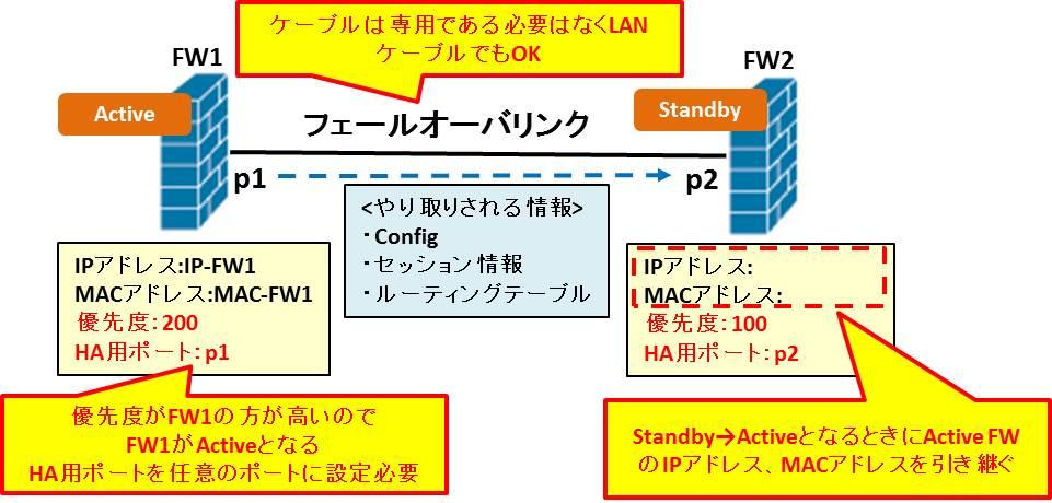 f:id:shiguregaki:20171014212439j:plain