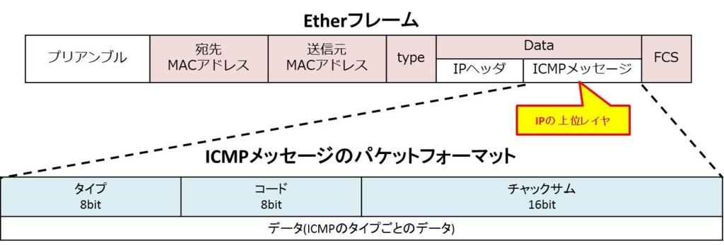 f:id:shiguregaki:20171014212513j:plain