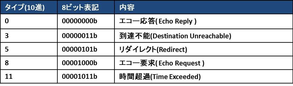 f:id:shiguregaki:20171014212522j:plain