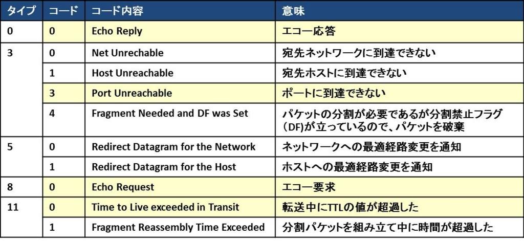 f:id:shiguregaki:20171014212529j:plain