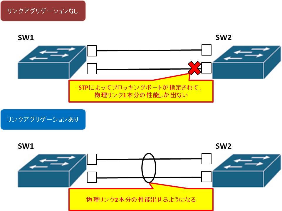 f:id:shiguregaki:20171014212540j:plain