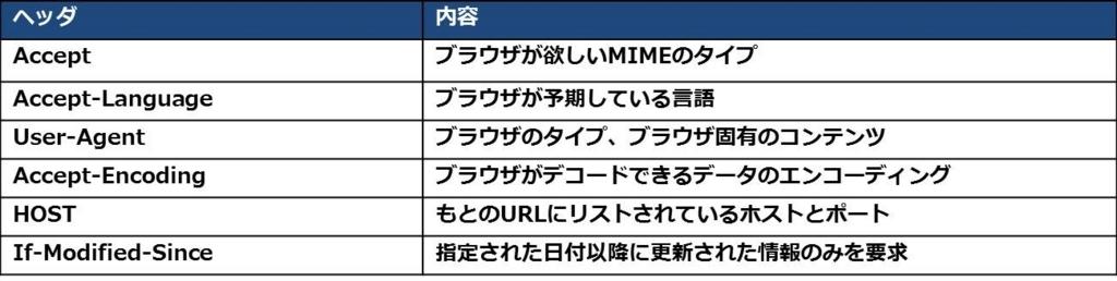 f:id:shiguregaki:20171014212619j:plain