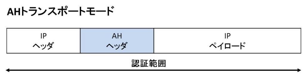 f:id:shiguregaki:20171014212706j:plain