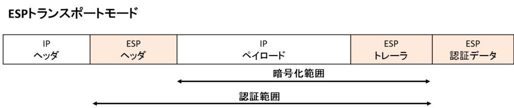 f:id:shiguregaki:20171014212714j:plain