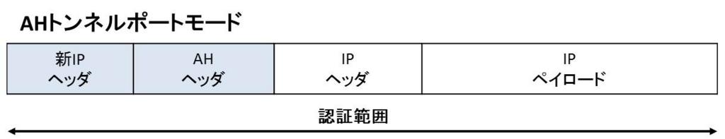 f:id:shiguregaki:20171014212722j:plain