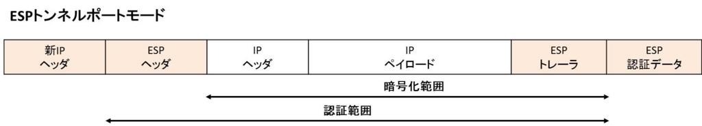 f:id:shiguregaki:20171014212730j:plain