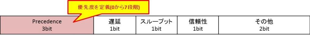 f:id:shiguregaki:20171014212746j:plain