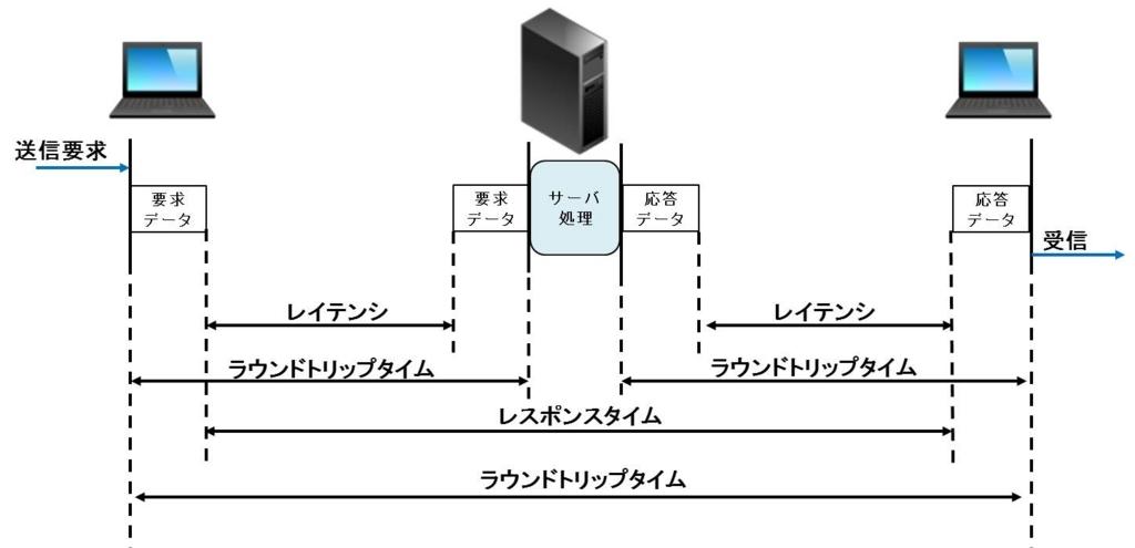 f:id:shiguregaki:20171014212829j:plain