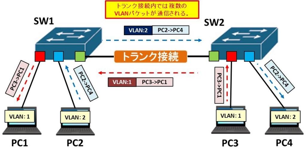 f:id:shiguregaki:20171014212840j:plain