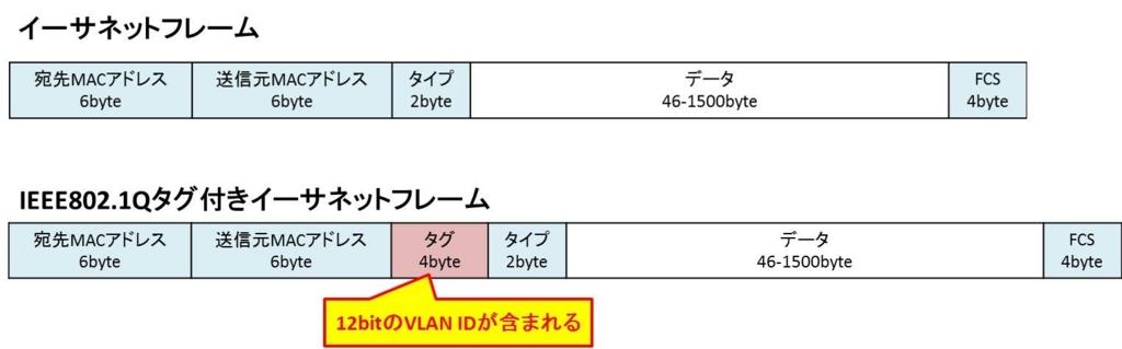 f:id:shiguregaki:20171014212852j:plain