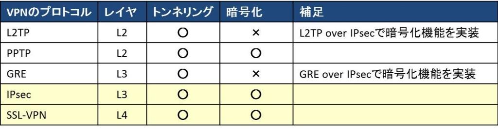 f:id:shiguregaki:20171014212916j:plain