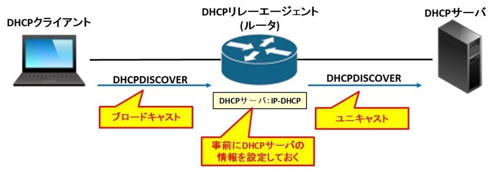 f:id:shiguregaki:20171014212947j:plain